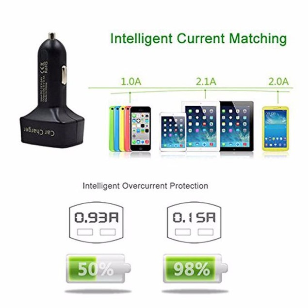 4-in-1 Dual USB Car Charger Adapter Voltage Tester for iPhone