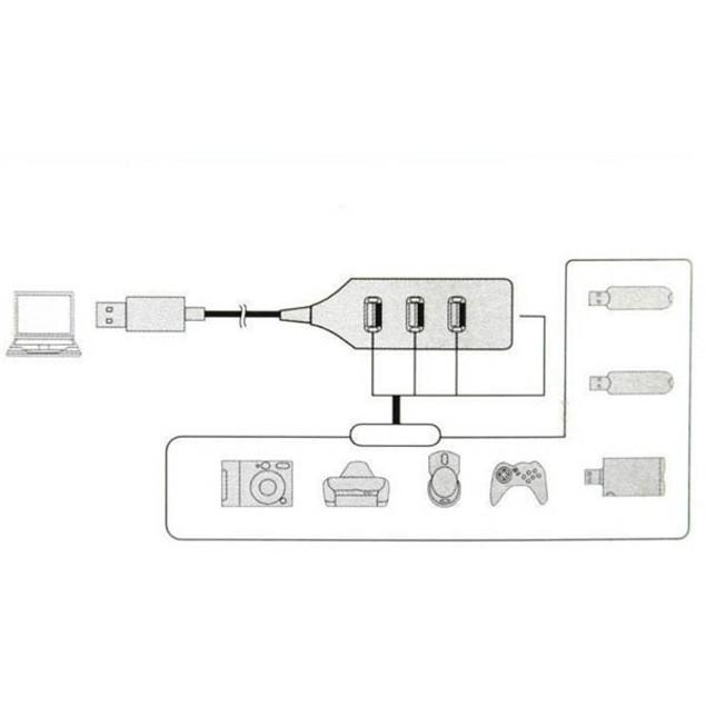 USB 2.0 Hi-Speed 4-Port Splitter Hub Adapter For PC Computer Notebook