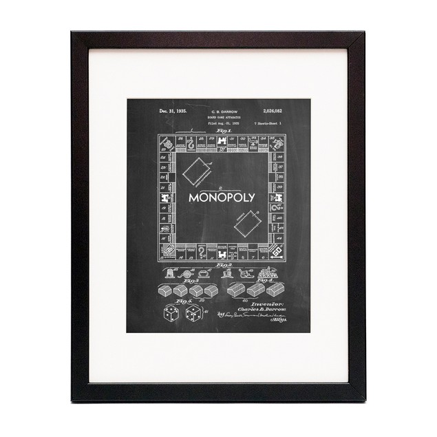 Monopoly Patent Poster