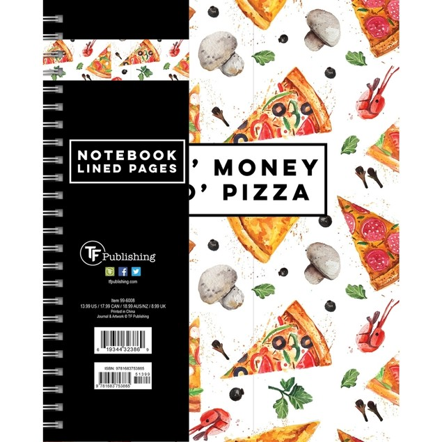 Mo Pizza Journal