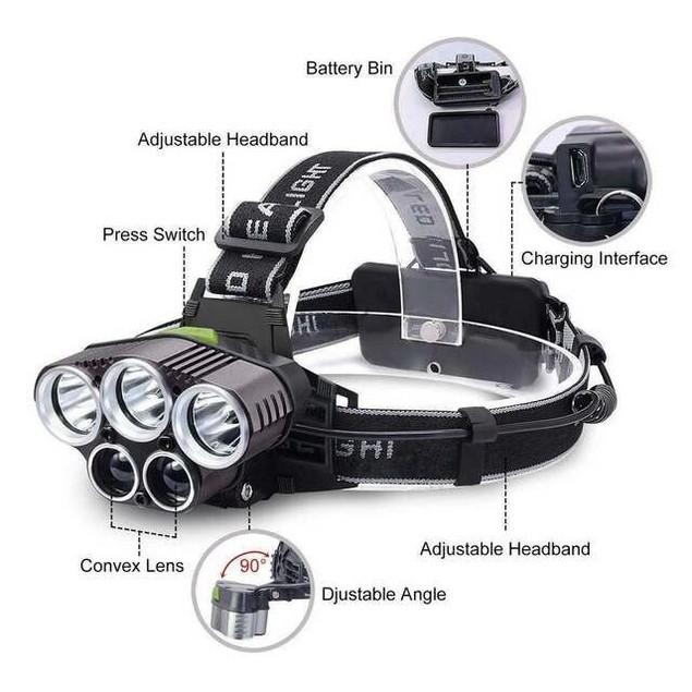 Rechargeable LED Headlamp Ultra Bright, Work Headlight micro-USB