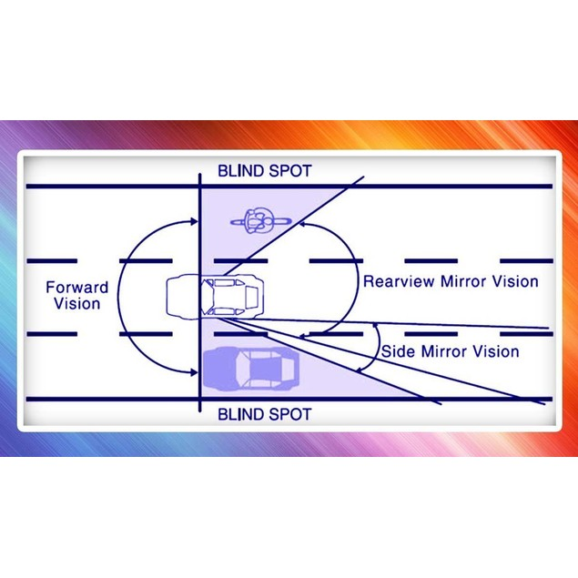 Zone Tech Blind Spot Adjustable Rotatable Car Exterior Round Thin Mirrors