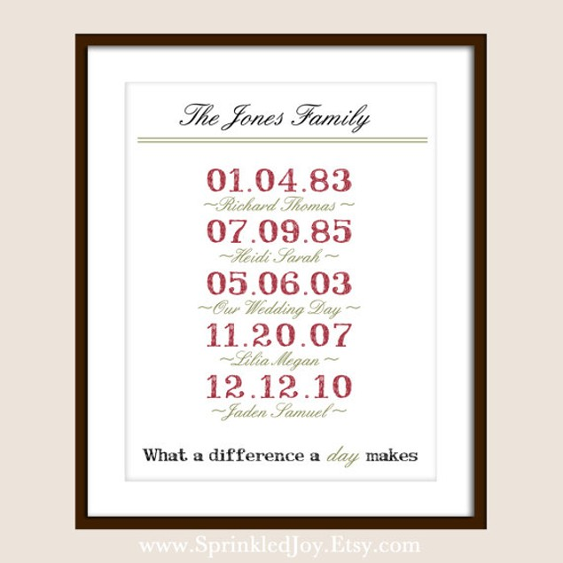 Personalized Important Dates in Your Family Print