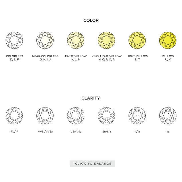 10k Yellow Gold 1/3 Carat Genuine Diamond Stud Earrings