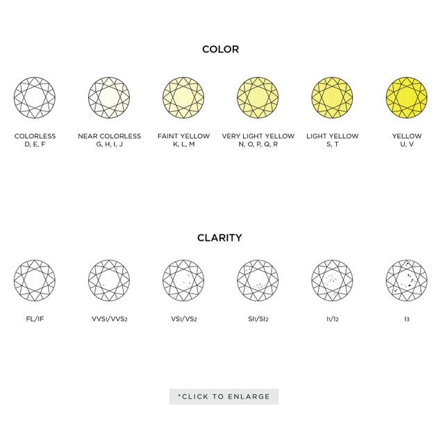 14k White Gold 1/4 Carat Genuine Diamond Solitaire Necklace